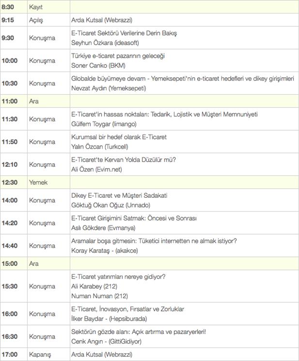 webrazzi-eticaret13-program